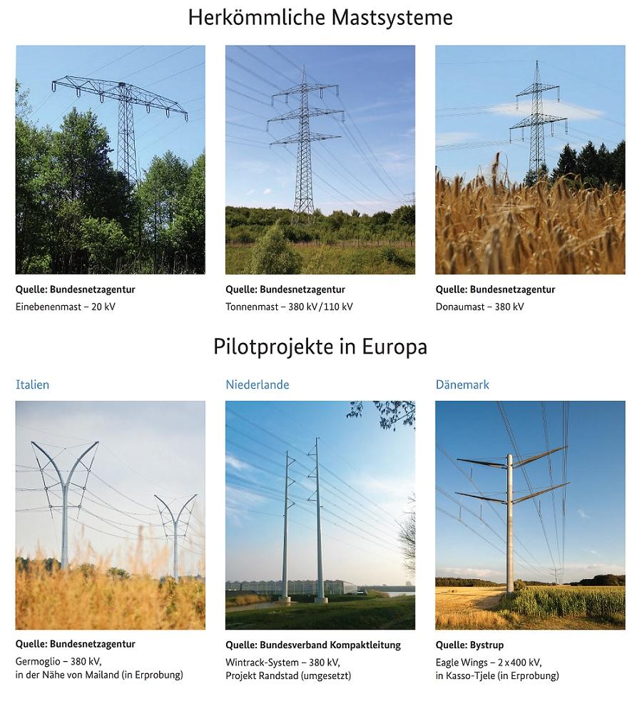 Umweltthemen beim Stromnetzausbau - Freileitungen